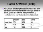 harris wexler 19966