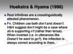 hoekstra hyams 1998