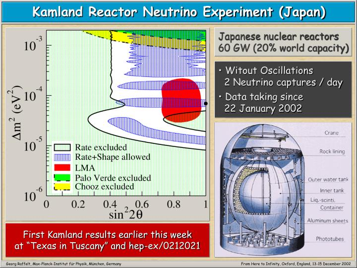 Kamland reactor neutrino experiment japan