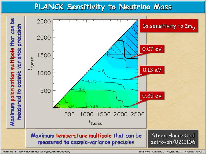 PLANCK Sensitivity to Neutrino Mass