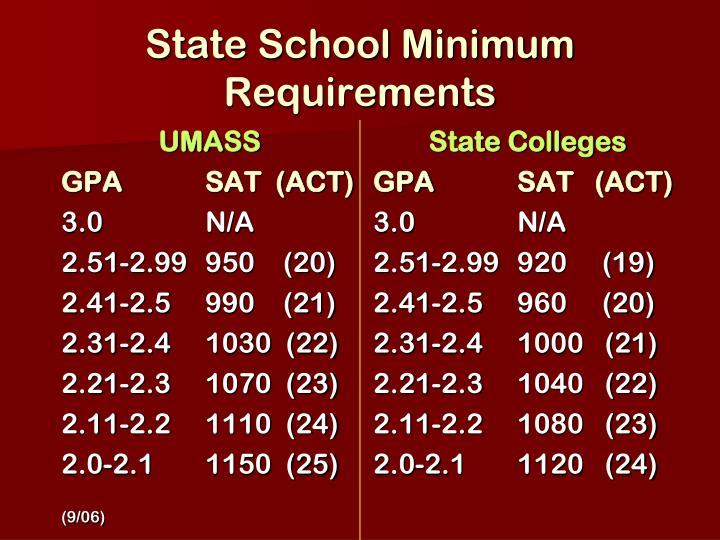 State School Minimum