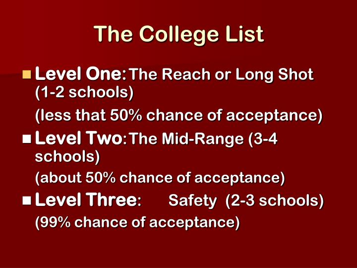 The College List