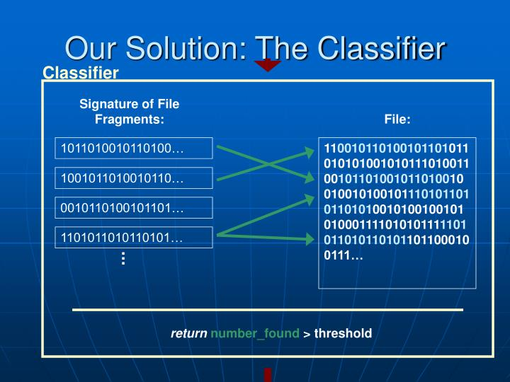 Our Solution: The Classifier