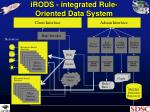 irods integrated rule oriented data system