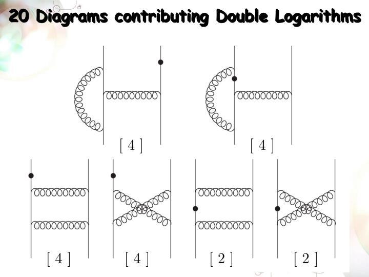 20 Diagrams contributing Double Logarithms