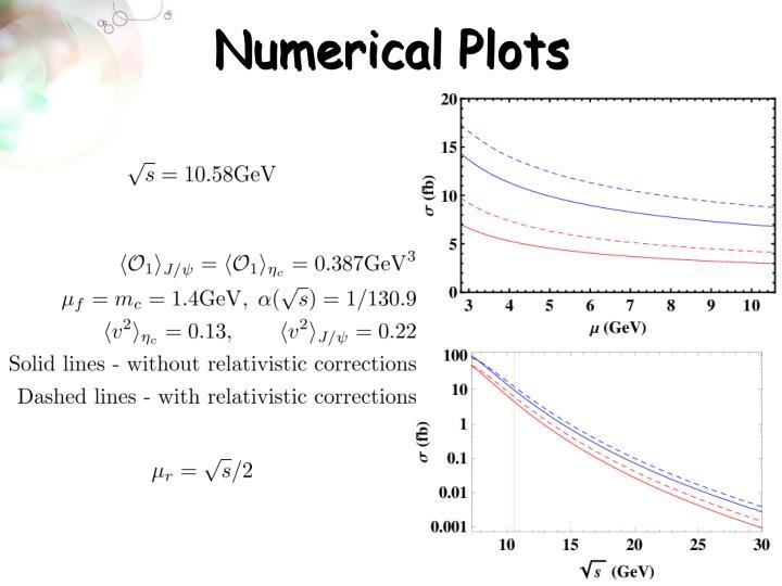 Numerical Plots