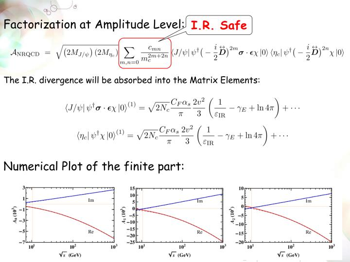 Factorization at Amplitude Level: