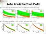 total cross section plots