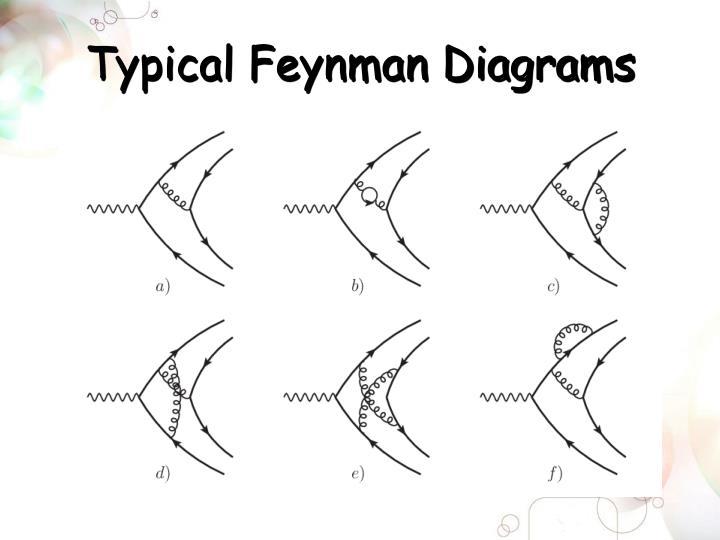 Typical Feynman Diagrams