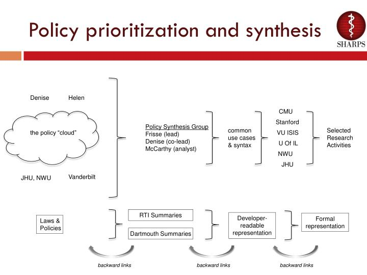 Policy prioritization and synthesis