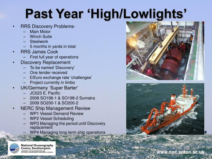 Past Year 'High/Lowlights'
