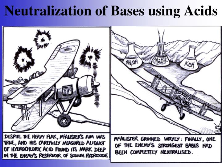 Neutralization of Bases using Acids