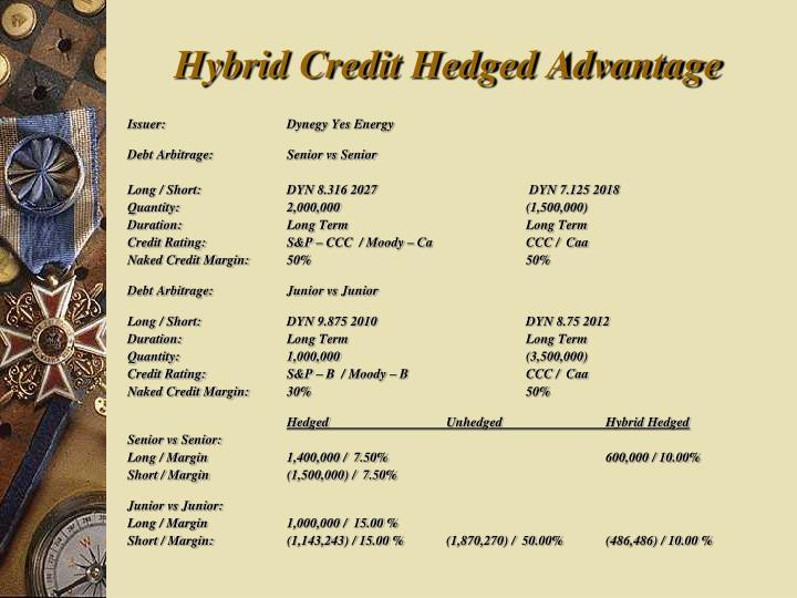 Hybrid Credit Hedged Advantage