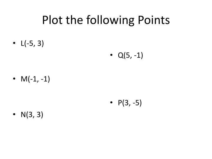 Plot the following Points