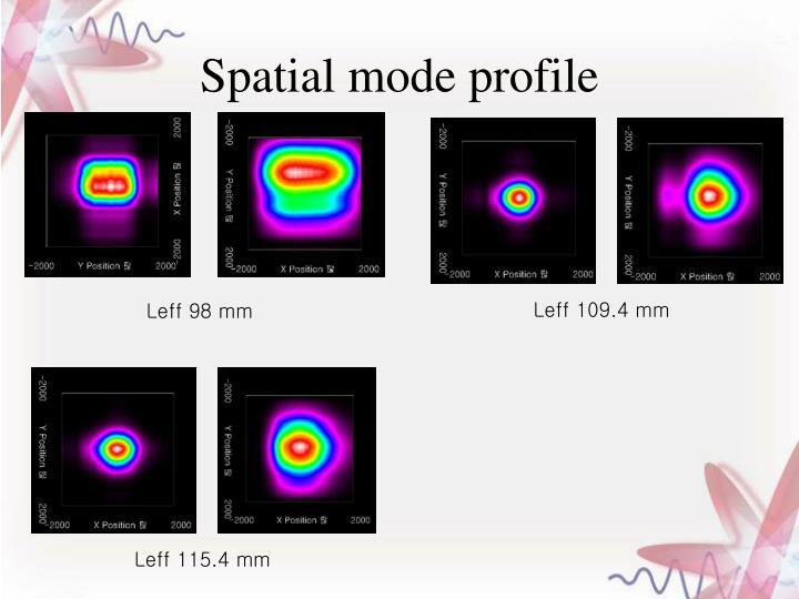 Spatial mode profile