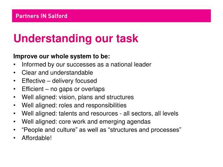 Understanding our task