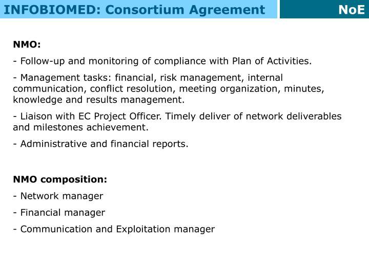 INFOBIOMED: Consortium Agreement