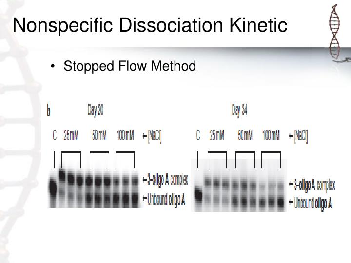 Nonspecific Dissociation Kinetic