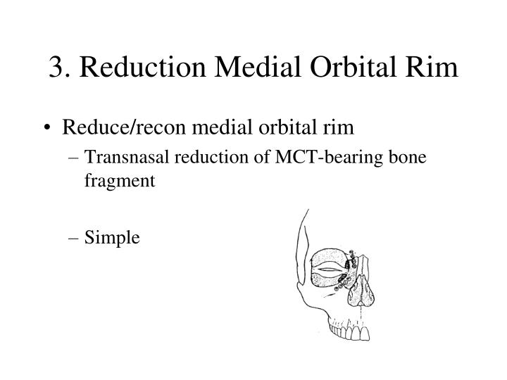 3. Reduction Medial Orbital Rim