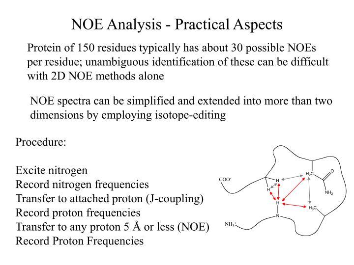 NOE Analysis - Practical Aspects