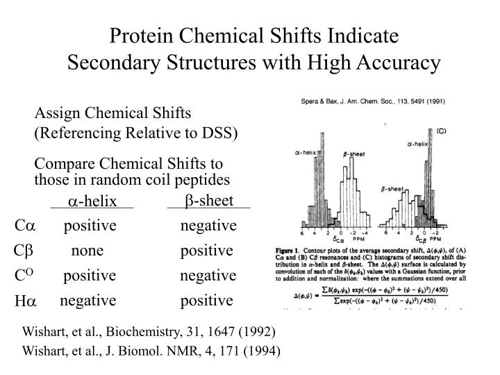 Protein Chemical Shifts Indicate