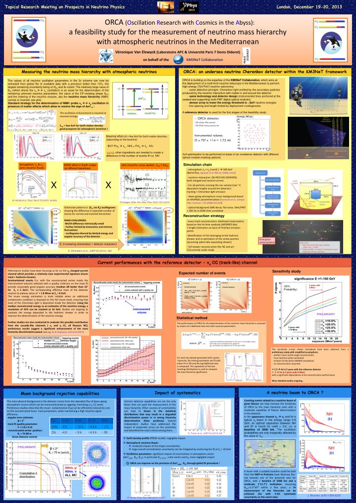 Topical Research Meeting on Prospects in Neutrino Physics                                                                                   London, December 19-20, 2013