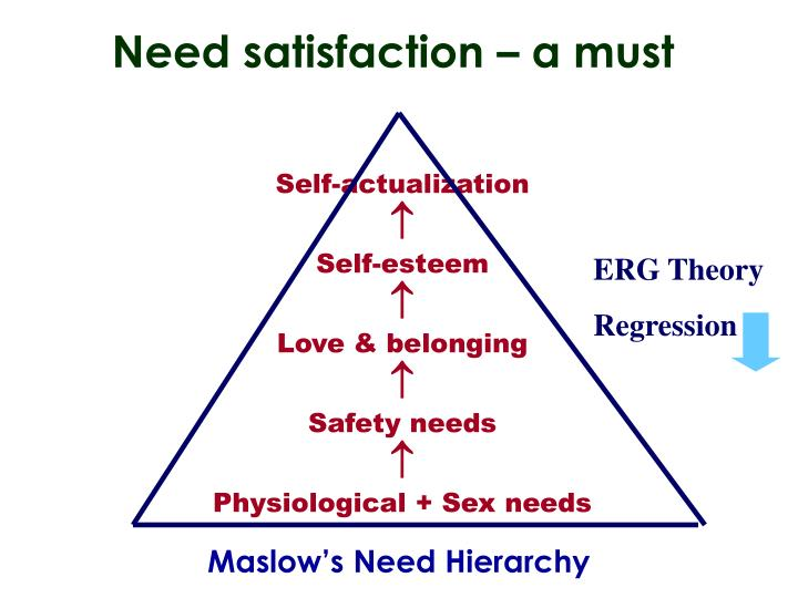 Need satisfaction – a must