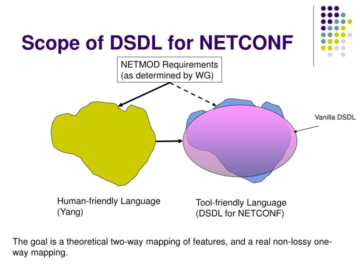 Scope of DSDL for NETCONF