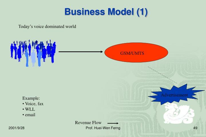 Business Model (1)