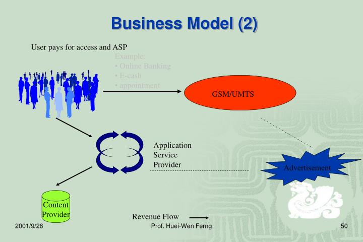 Business Model (2)