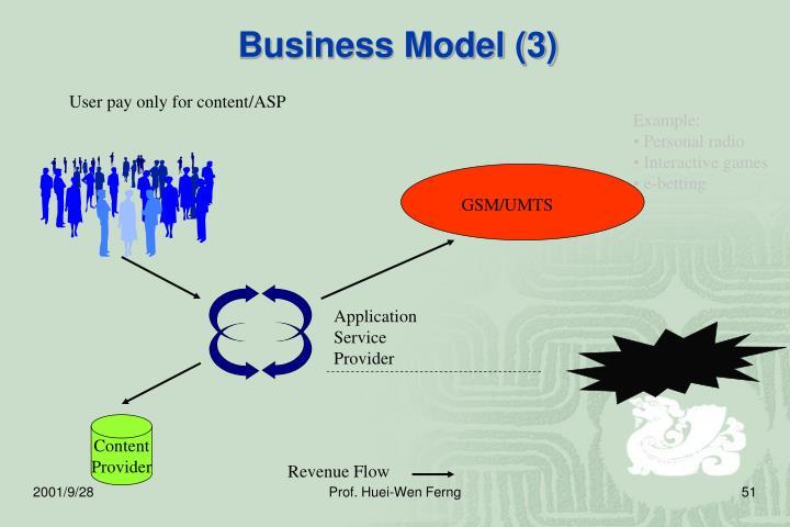 Business Model (3)