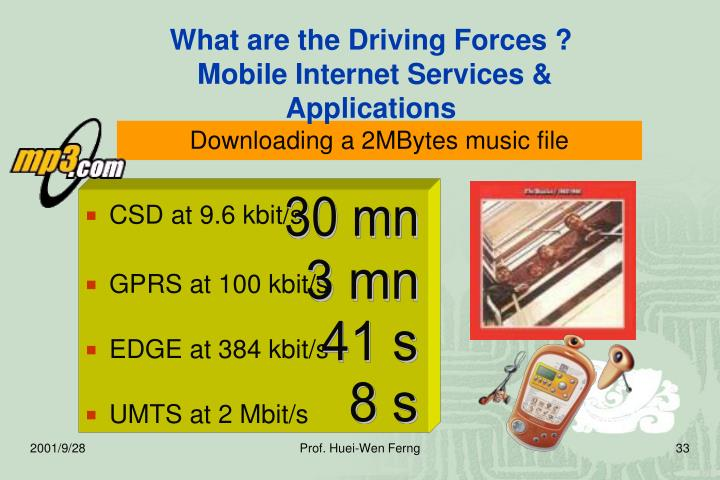 What are the Driving Forces ?