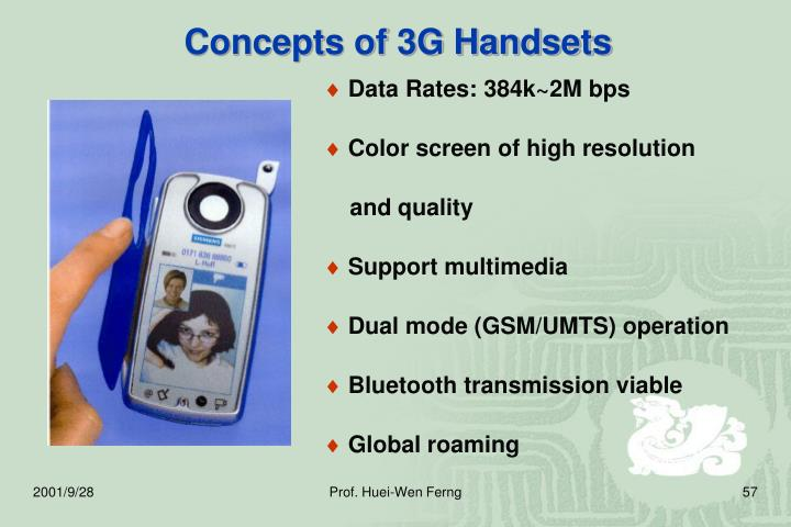 Concepts of 3G Handsets