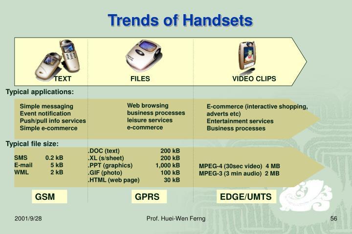 Trends of Handsets