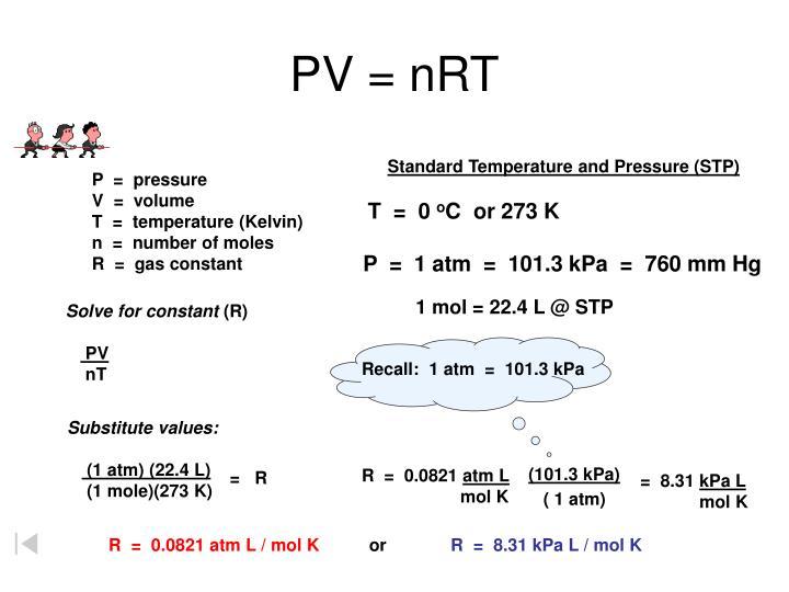 PV = nRT