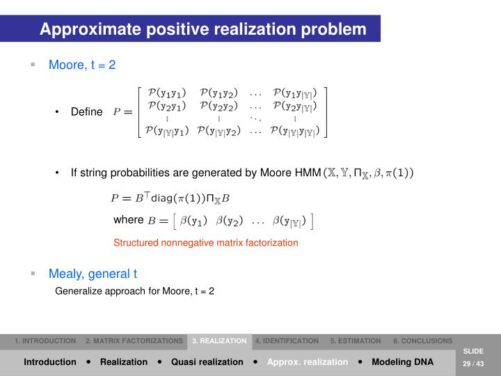 Approximate positive realization problem