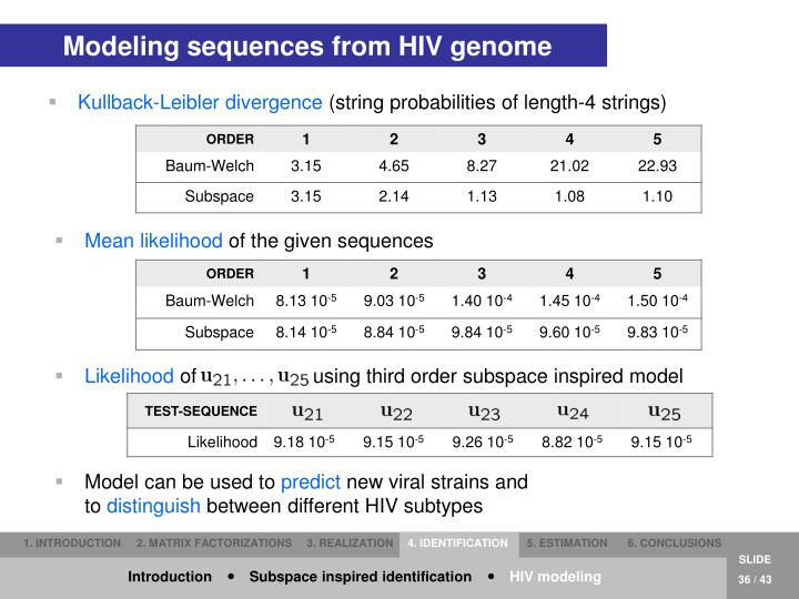 Modeling sequences from HIV genome