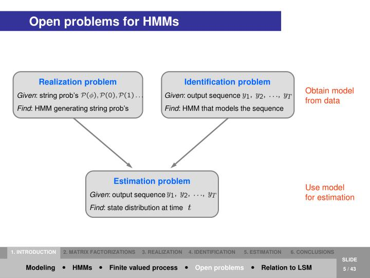 Open problems for HMMs