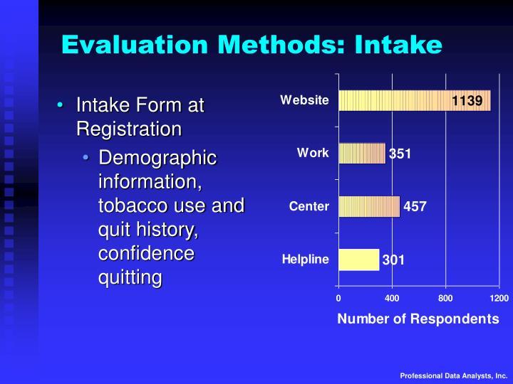 Evaluation Methods: Intake