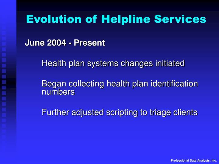 Evolution of Helpline Services