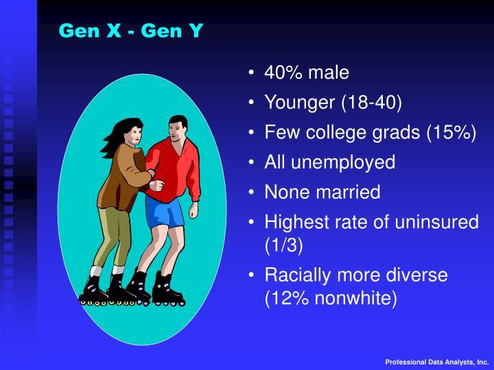 Gen X - Gen Y