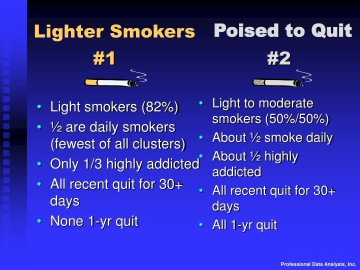 Light smokers (82%)