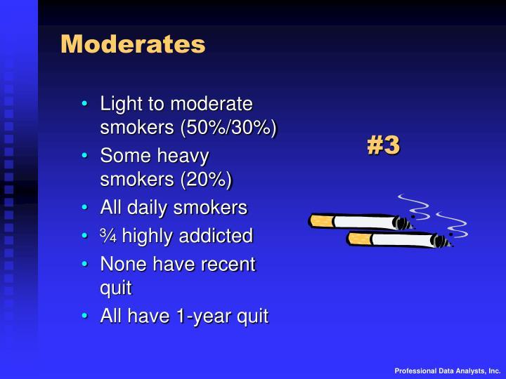 Light to moderate smokers (50%/30%)