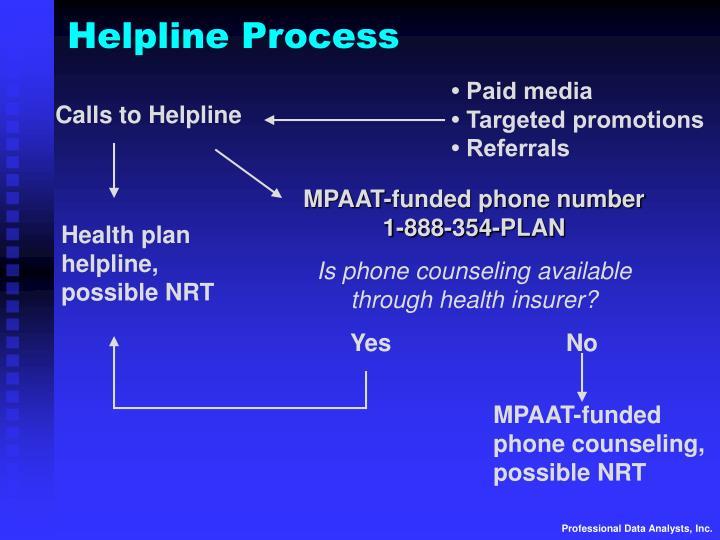 Helpline Process