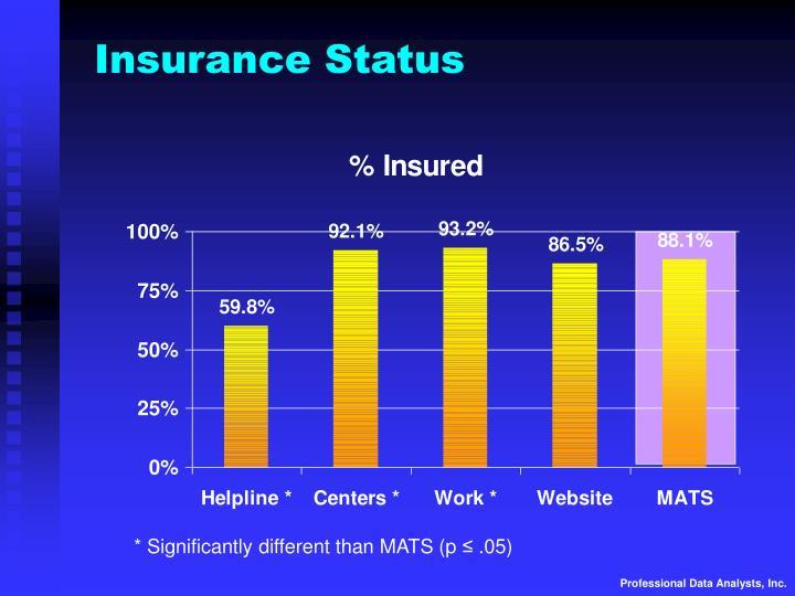 Insurance Status