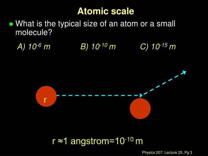 Atomic scale