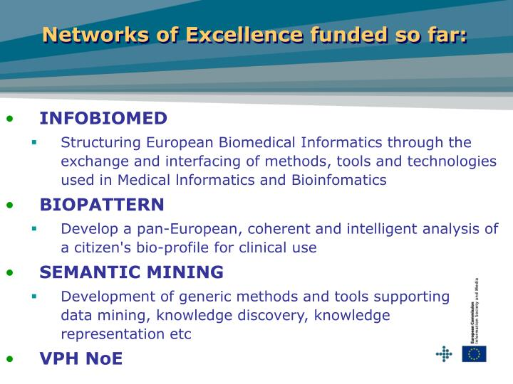 Networks of Excellence funded so far: