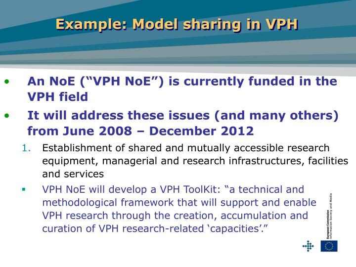 Example: Model sharing in VPH