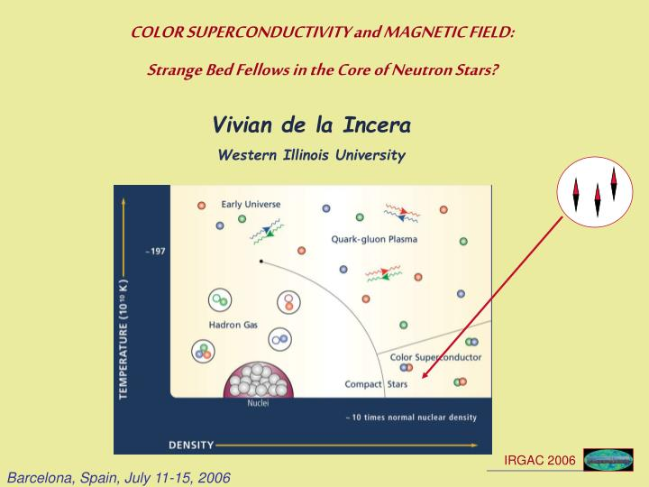 COLOR SUPERCONDUCTIVITY and MAGNETIC FIELD: