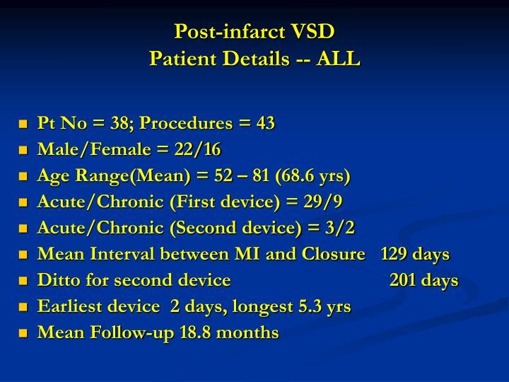 Post-infarct VSD